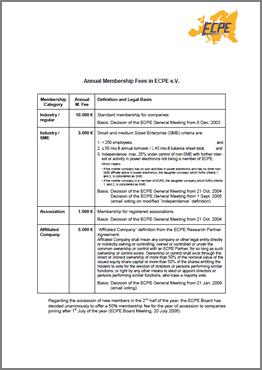 Membership Fee Regulations