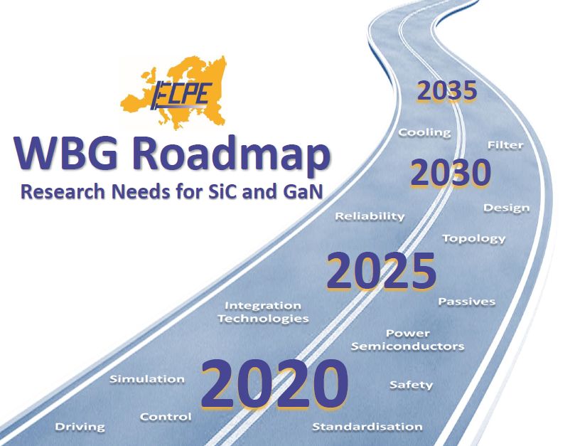 ECPE WBG Roadmap | Research Needs for SiC and GaN in automotive DC/ DC Converter as well as On-board Charger applications